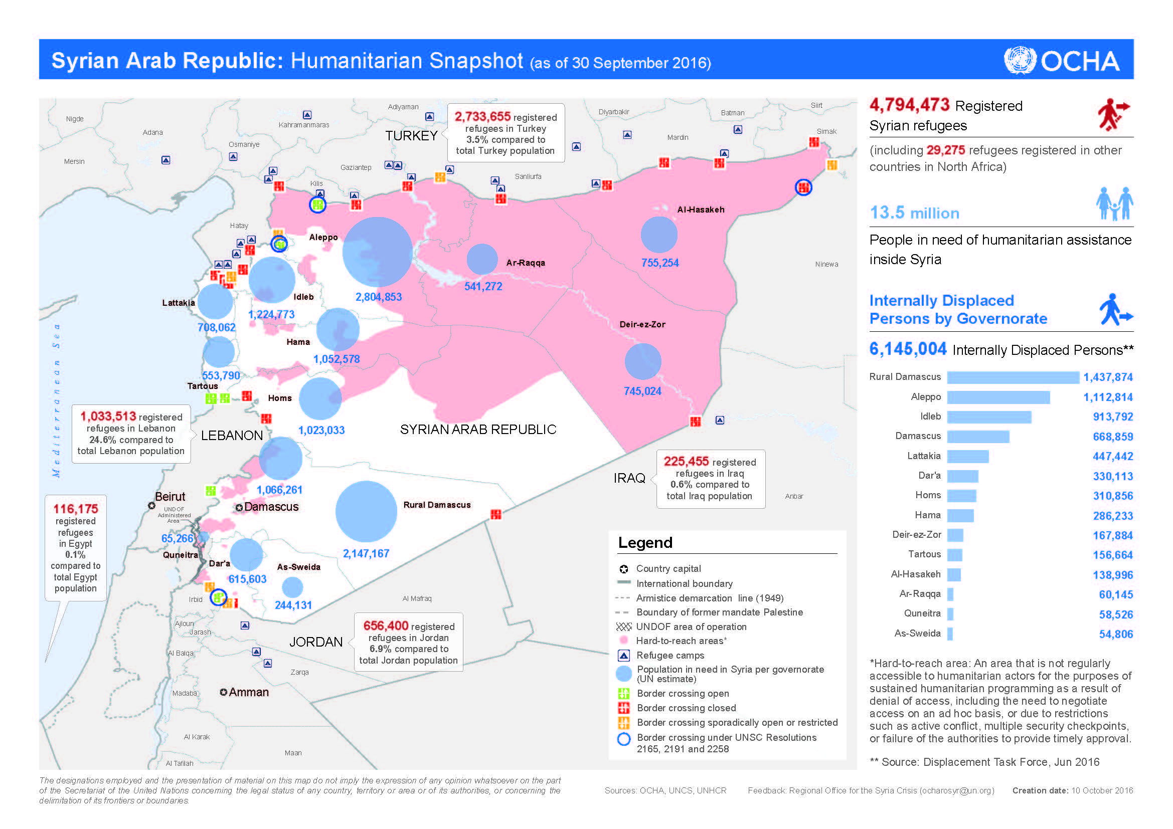 Syrian Conflict and Refugee Map | World Vision Australia