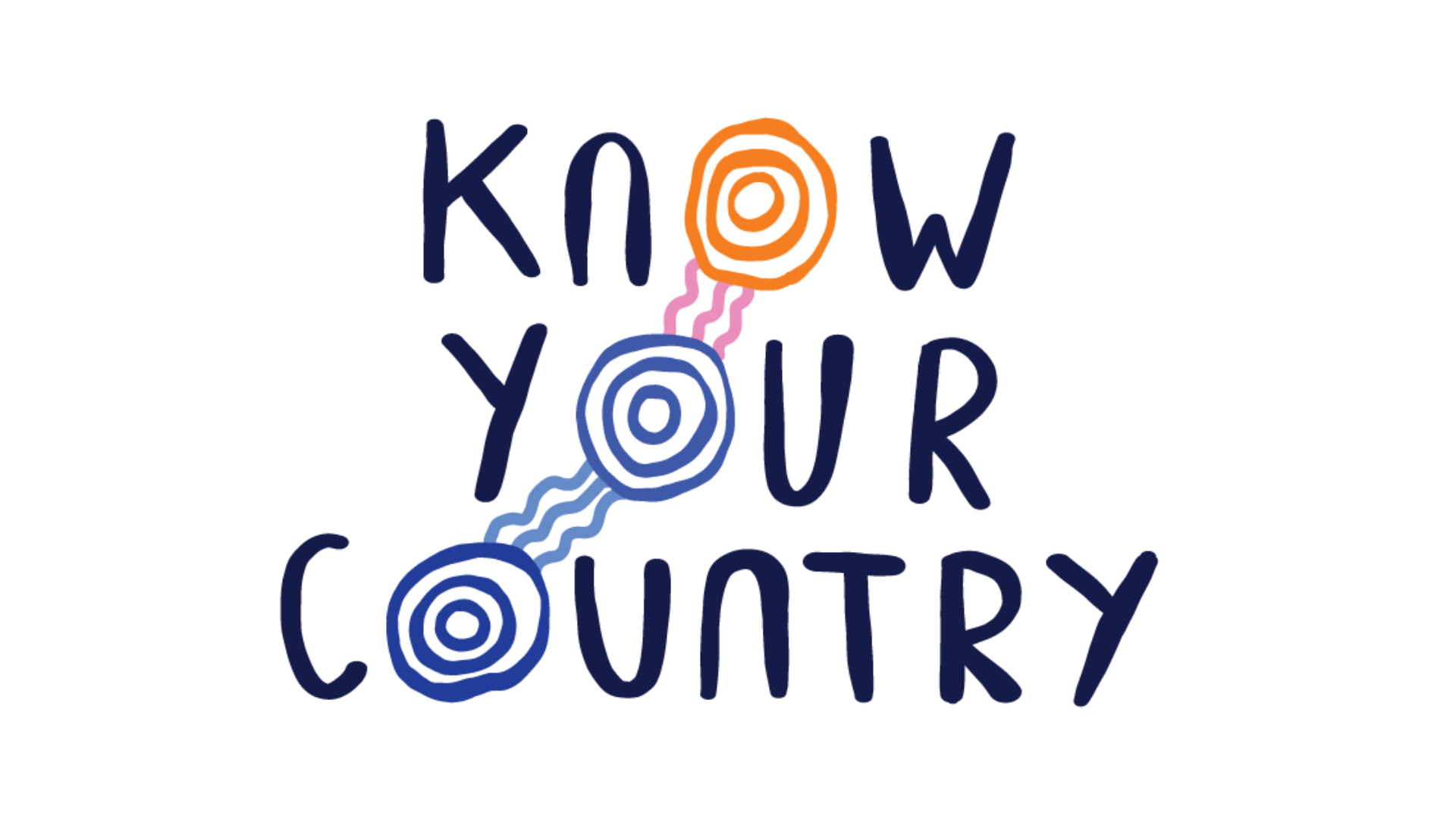 Know Your Country campaign