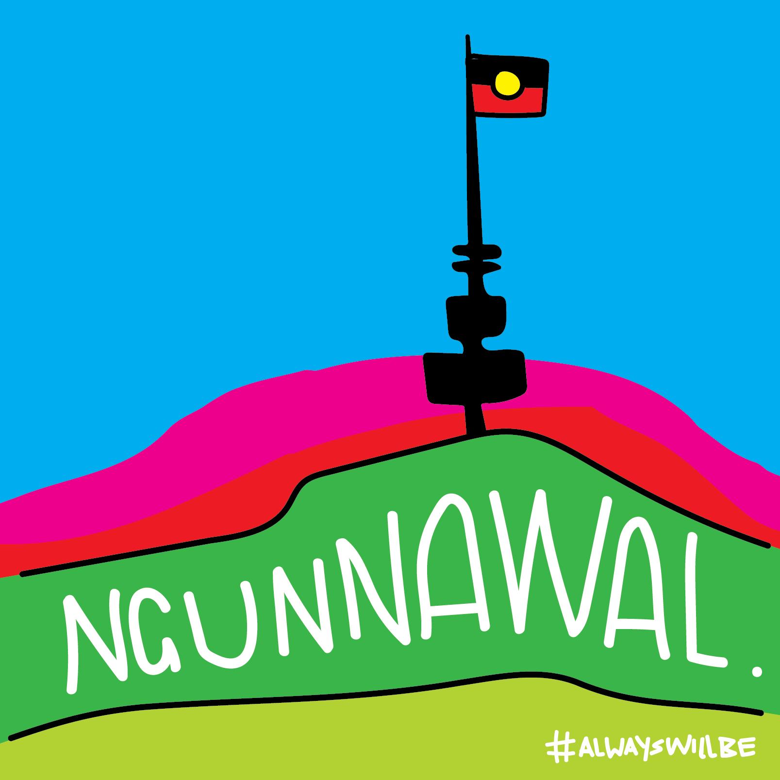 Ngunnawal (Canberra)