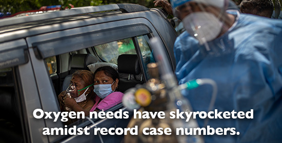 Oxygen needs have skyrocketed amidst record case numbers.