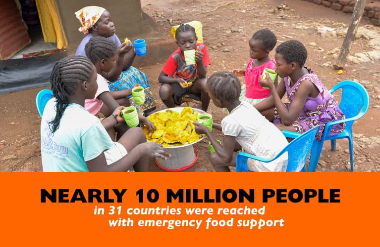 Nearly 10million people were reached with emergency food support