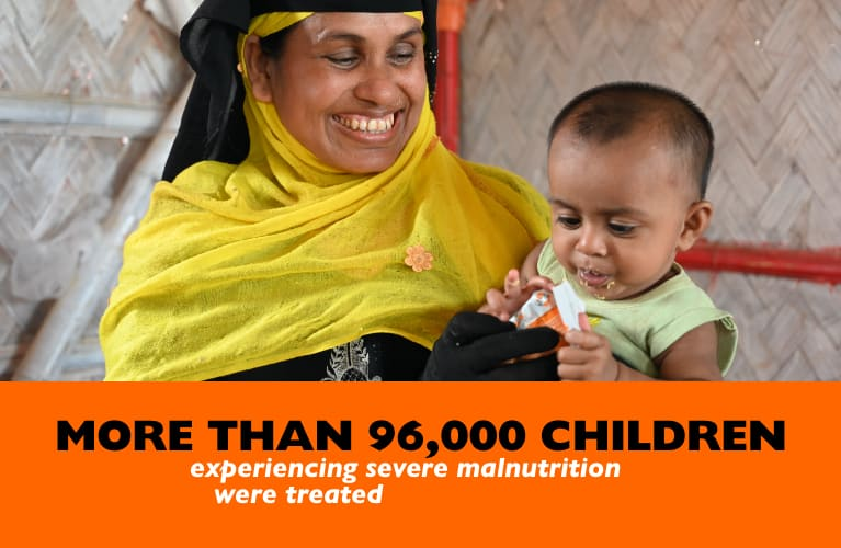More than 96,000 children were treated for severe malnutrition